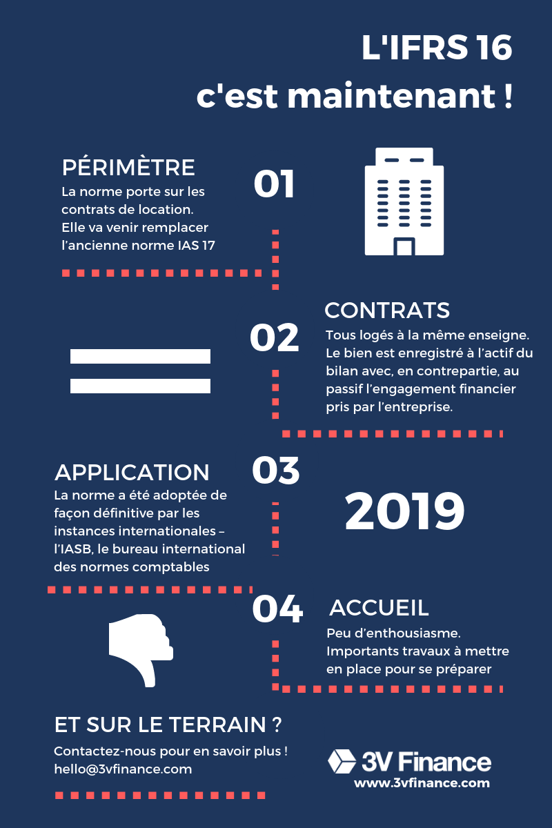 Infographie_IFRS_2019_V2